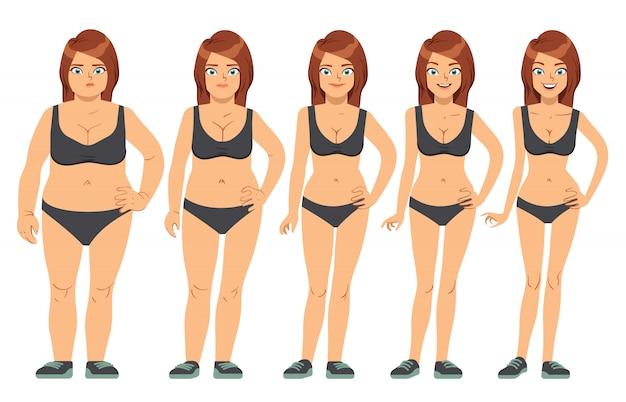 Chica, mujer joven antes y después de dieta y fitness. ilustración de vector de pasos de pérdida de peso