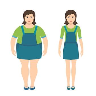 Chicas gordas y delgadas