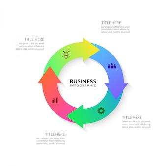 Ciclo de infografía de procesos de negocio con múltiples opciones.