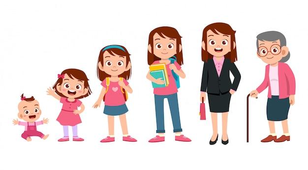 Ciclo de vida de crecimiento femenino