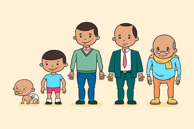 Ciclo de vida del hombre dibujado a mano