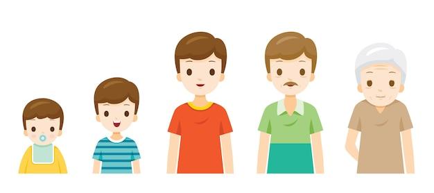El ciclo de vida del hombre, generaciones y etapas del crecimiento del cuerpo humano, diferentes edades, bebé, niño, adolescente, adulto, anciano