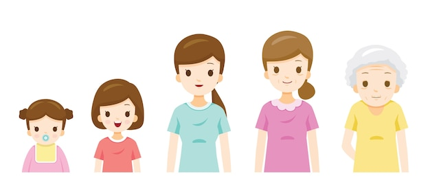 El ciclo de vida de la mujer, generaciones y etapas del crecimiento del cuerpo humano, diferentes edades, bebé, niño, adolescente, adulto, anciano