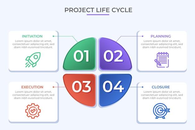 Ciclo de vida del proyecto de diseño plano