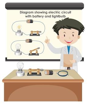 Científico explicando el circuito eléctrico con batería y bombilla.