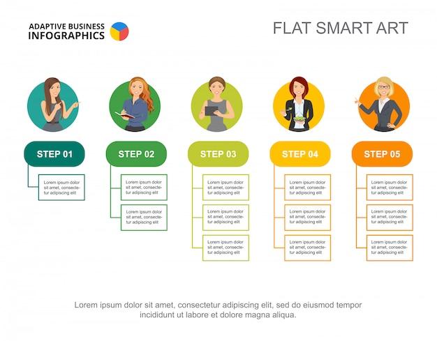 Cinco diagrama de flujo infografía. plantilla editable para el diagrama de pasos, gráfico de procesos.