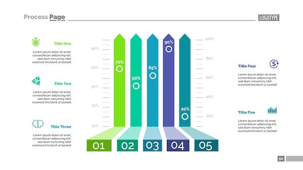 Cinco opciones de plantilla de gráfico de barras para la presentación.
