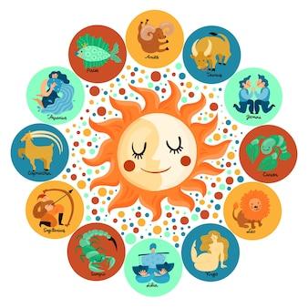 Círculo astrológico con signos zodiacales alrededor de la luna y el sol.