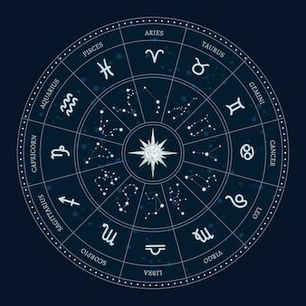 Círculo de signos del zodíaco astrología