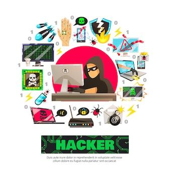 Círculo terrorista ciber composición