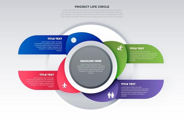 Círculo de vida del proyecto degradado