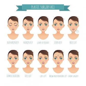 Cirugía plástica facial y clínica con levantamiento plastia boceto conjunto de iconos de mujeres
