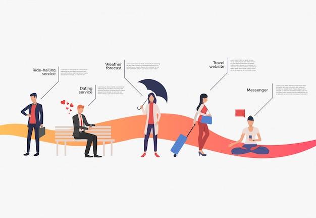Clientes en línea, mensajería y pronóstico del tiempo en línea.