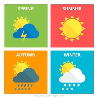 Clima estacional
