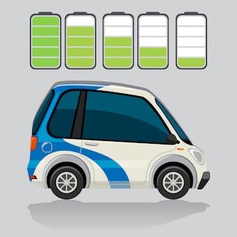 Coche eléctrico y niveles de batería.