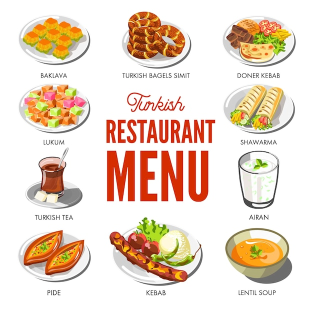 Cocina turca, comida y platos tradicionales.