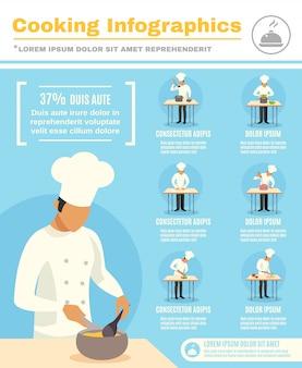 Cocinar profesión infografía conjunto