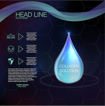 Colágeno sobre fondo abstracto, gota de aceite de colágeno supremo, solución cosmética,