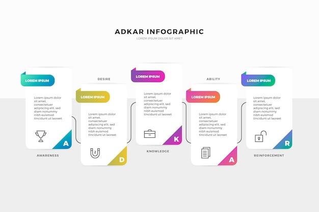 Colección de coloridas infografías adkar