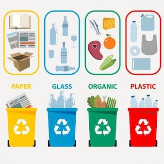 Colección de elementos de reciclaje