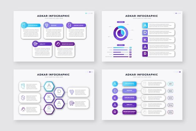 Colección de diferentes infografías adkar