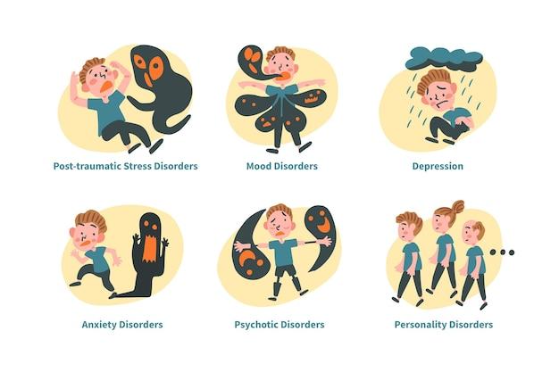 Colección de diferentes trastornos mentales.
