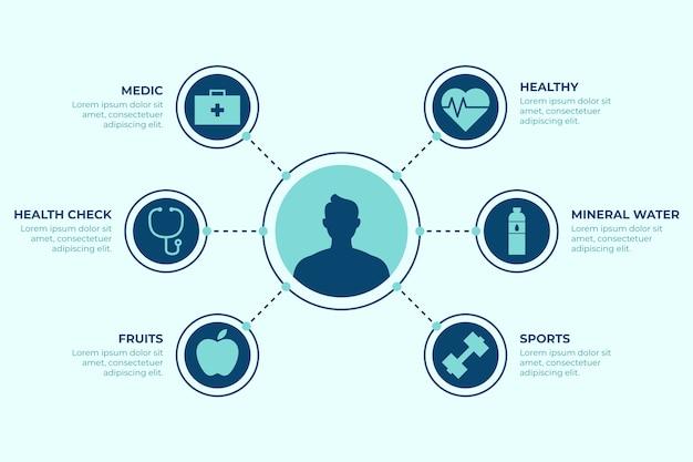 Colección de elementos de infografía médica.