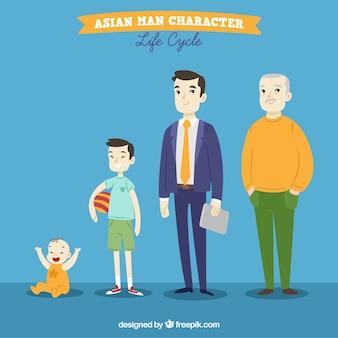 Colección de hombre asiáticos