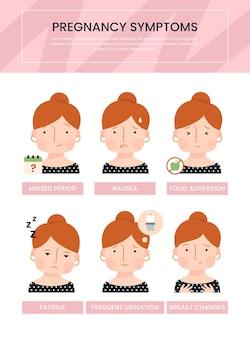 Colección de ilustraciones de síntomas de embarazo