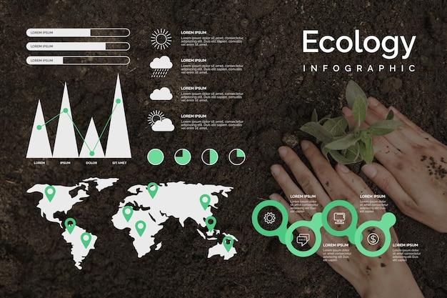 Colección de infografía ecología