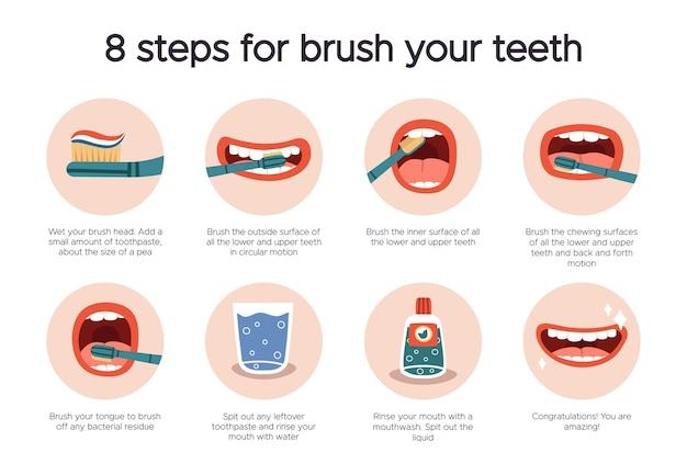 Colección de infografía de higiene dental.