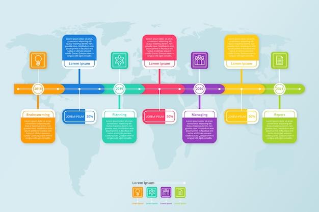 Colección de infografía de línea de tiempo