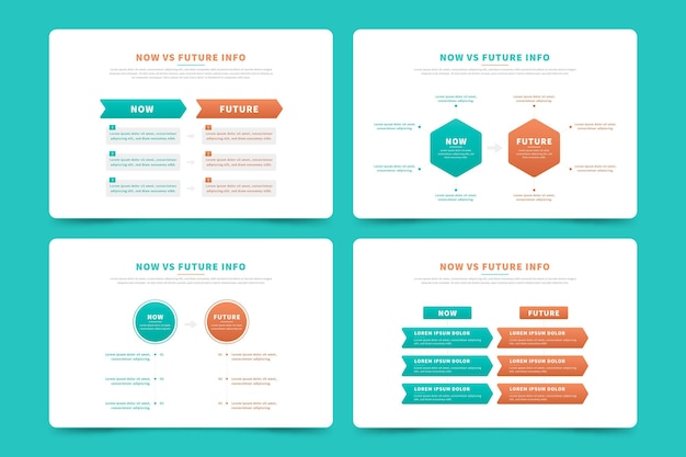 Colección de infografías del ahora frente al futuro