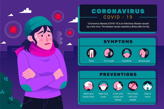 Colección de infografías de coronavirus