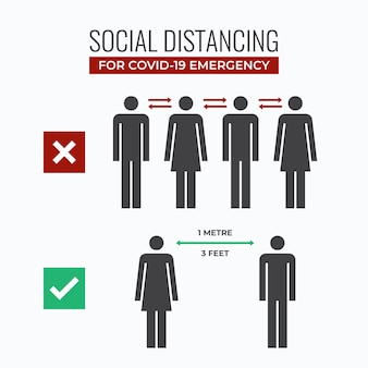Colección de infografías de distanciamiento social