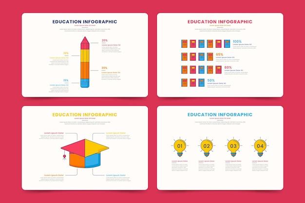 Colección de infografías de educación.