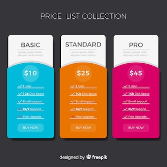Colección listas de precios
