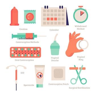 Colección de métodos anticonceptivos