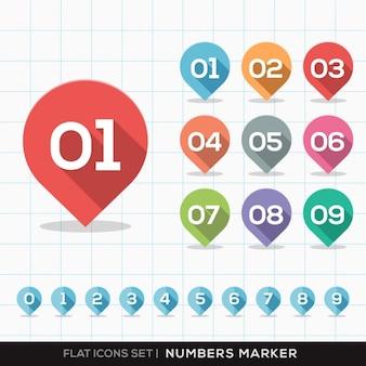 Colección de números en marcadores