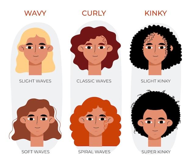 Colección de tipos de cabello rizado dibujados a mano vector gratuito