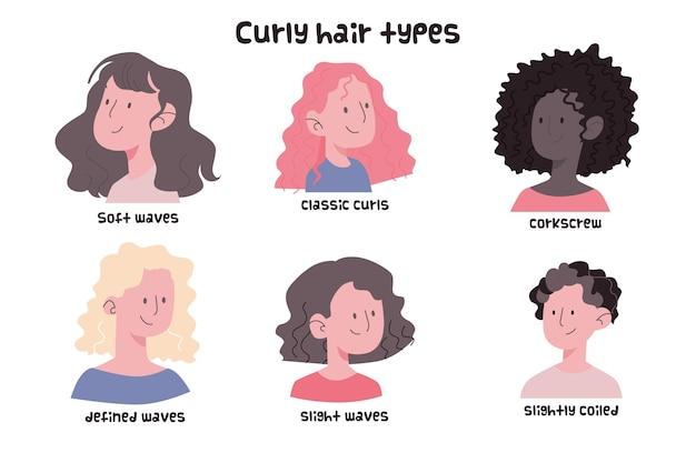 Colección de tipos de pelo rizado dibujados a mano