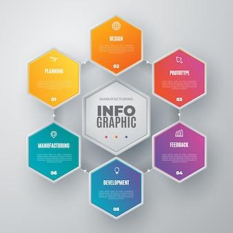 Colorida infografía de fabricación con detalles.