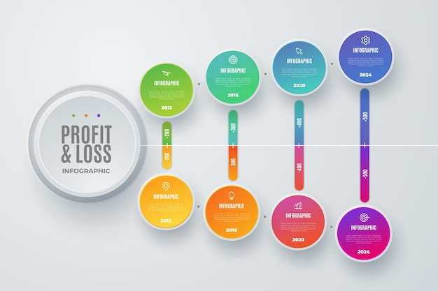 Colorida infografía de pérdidas y ganancias con detalles