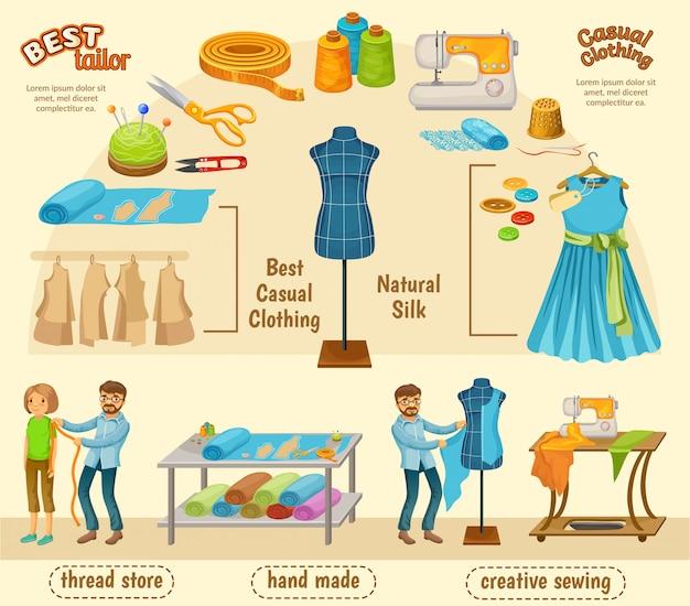 Colorido concepto de infografía de confección