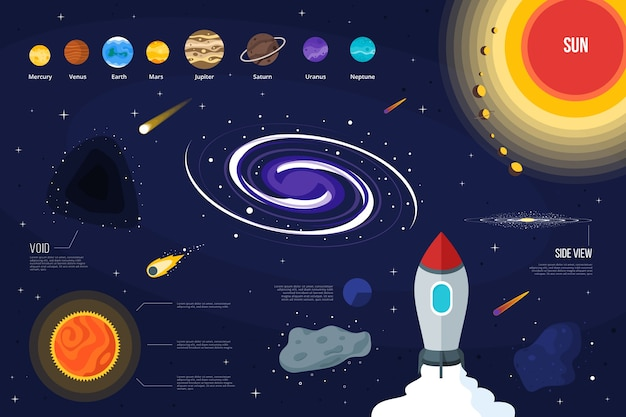 Colorido diseño plano universo infografía