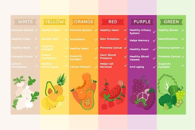 Coma un tema de infografías del arco iris