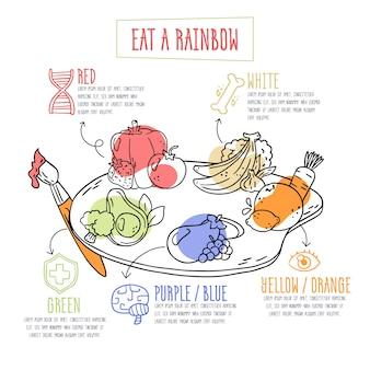Come un estilo infográfico del arco iris