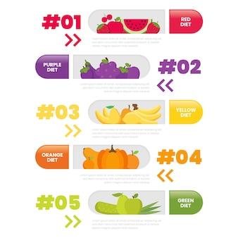 Come una fruta y colores del arcoiris