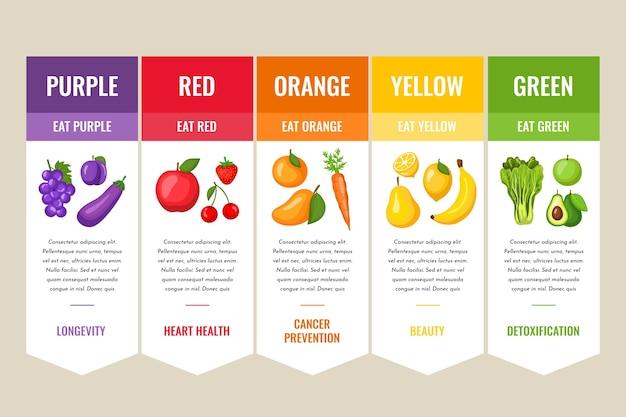 Comer una infografía arcoiris