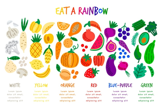 Comer una infografía colorida del arco iris